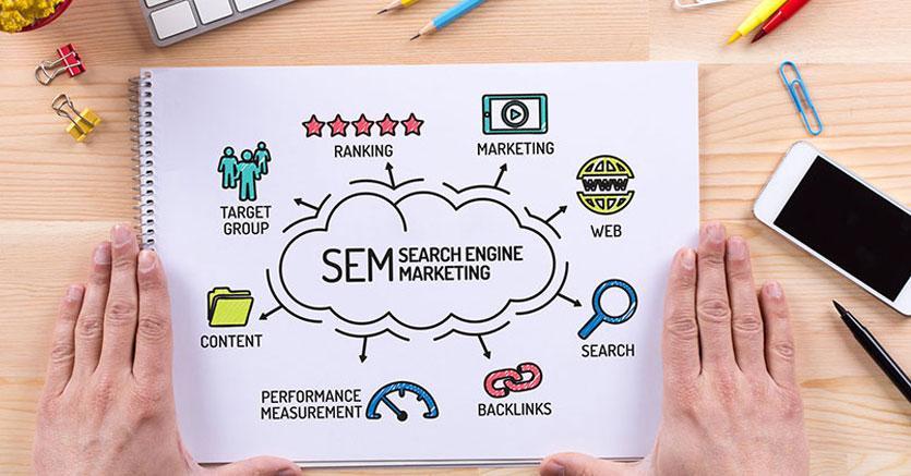 SEM là hình thức giúp bạn kiếm được nhiều khách hàng tiềm năng nhất